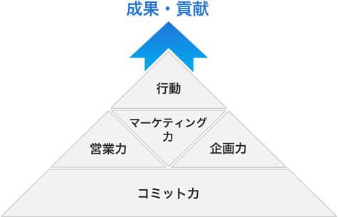 figure concept