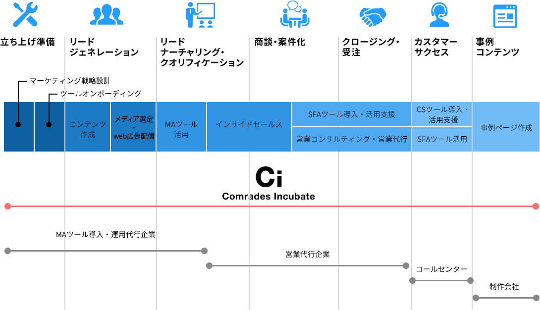 content_service2-1